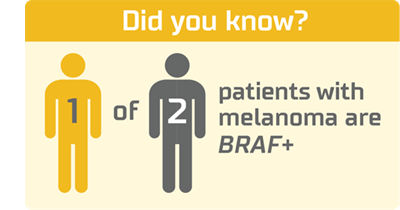 Did you know? 1 of 2 patients with melanoma are BRAF+